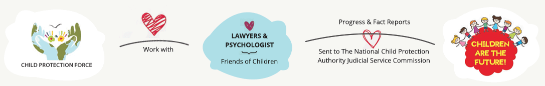 Child Protection Graphic